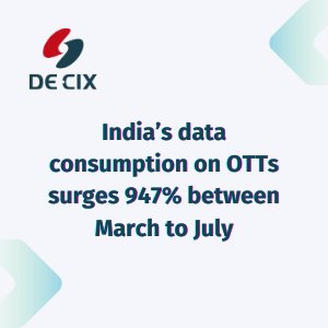India's data consumption on OTTs surges 947% between March to July